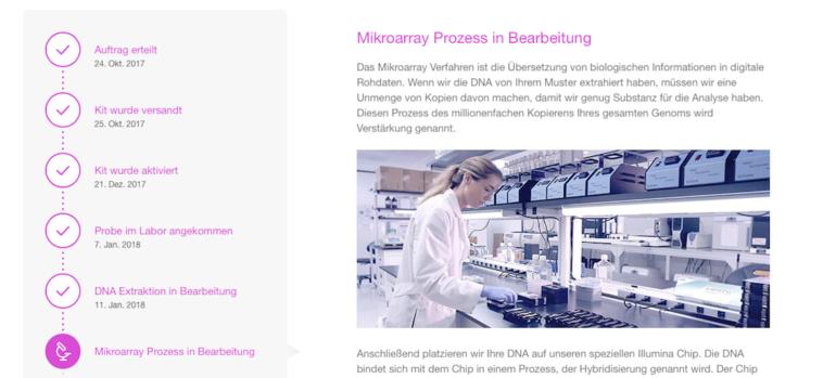 DNA-Analyse: Die Untersuchung